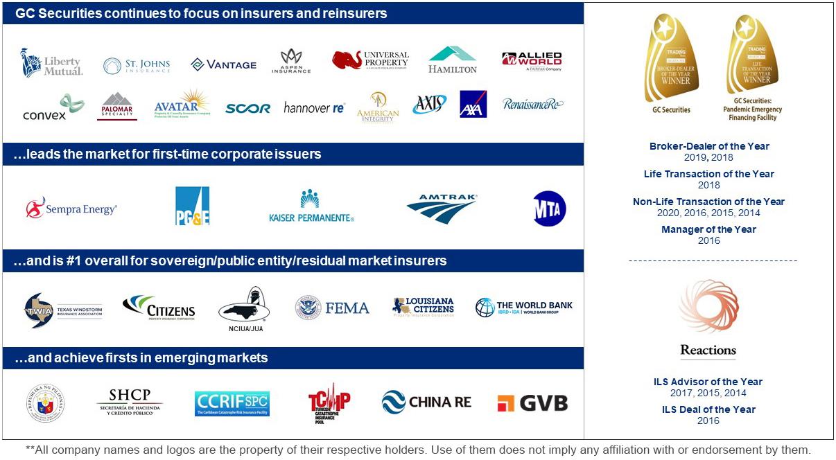 GC Securities Clients